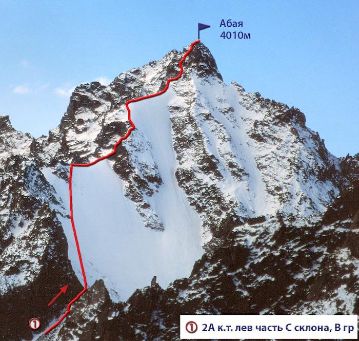 Альпиниада на Пик Абая
