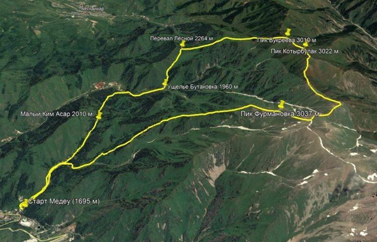 Alatau Sky Trail Run