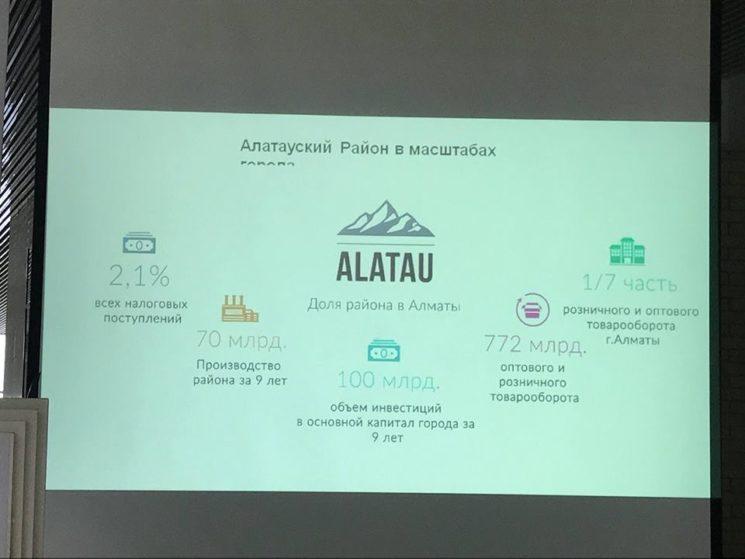 Alatau Creative Cluster Forum