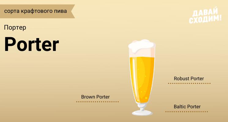 porter-kraftovoe-pivo-almaty