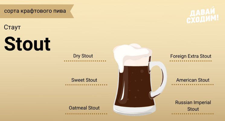 staut-kraftovoe-pivo-almaty
